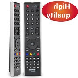 <font><b>remote</b></font> <font><b>control</b></font> suita