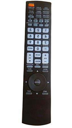 RLsales General Replacement Remote Control Fit for Sanyo PC-