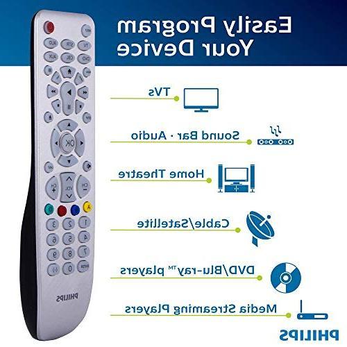 Philips 6 Remote, Works TVs, LG, Sony, Blu Roku, Streaming Pre-Programmed for Samsung Black,