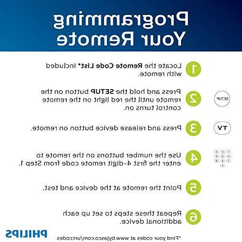 Philips Remote, TVs, Blu Roku, Streaming Players, Auto Pre-Programmed Samsung Black,