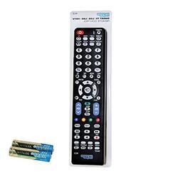 HQRP Remote Control for Samsung F5500 Series Smart UN50F5500