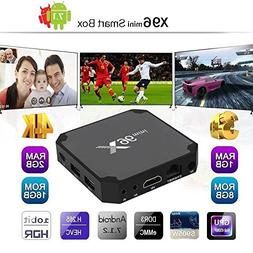 VK 1080P 4K US Type X96mini Amlogic Amlogic S905W Quad Core